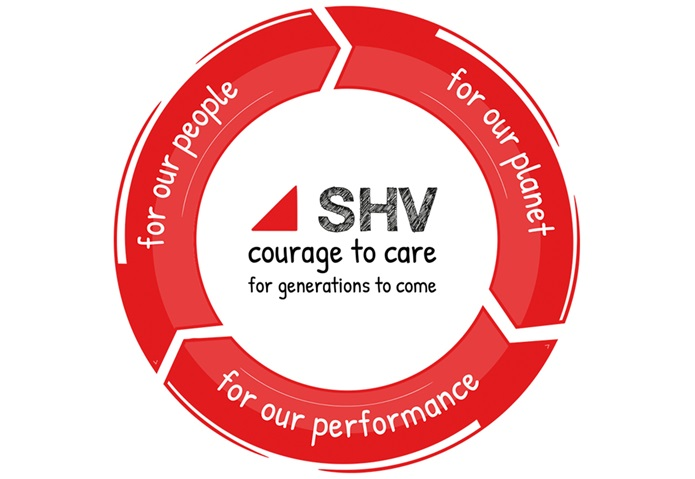 SHV Purpose
